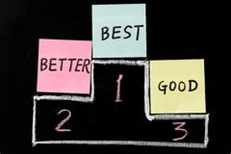 Solved: 1 Compare The Habitual Decision - Making Process